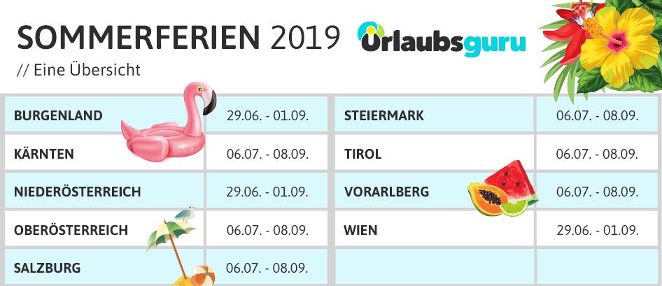 Überblick über die Termine der Sommerferien in den einzelnen Bundesländern Österreichs